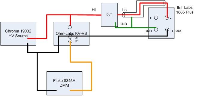 System Diagram